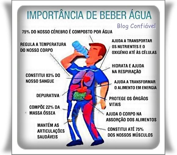 Resultado de imagem para imagens sobre a importancia da agua